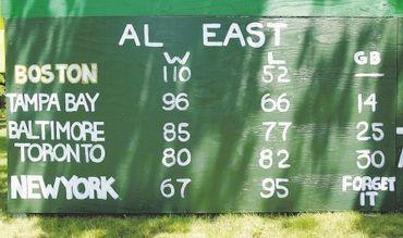2010 MLB Standings